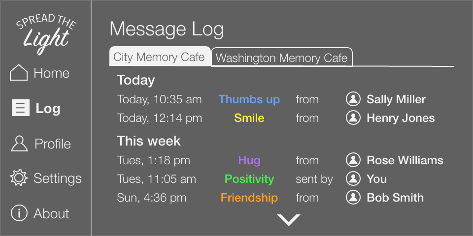 Message Log with dates, times, message received, and user names.